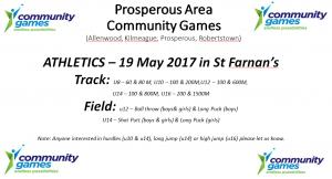 Comm Games Athletics